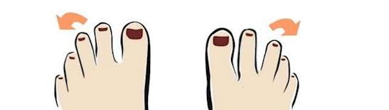 Terceiro dedo meio afastado