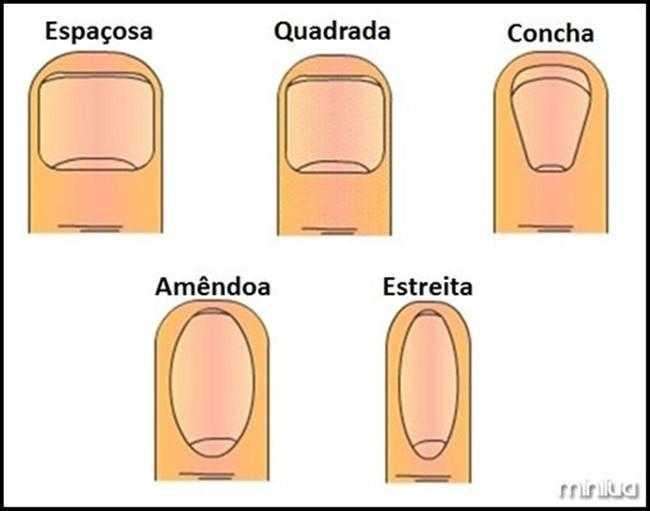 O que suas unhas dizem sobre você d