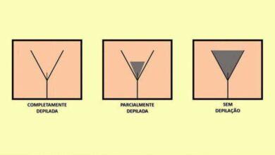 Photo of Depilação: saiba como preferem os homens!