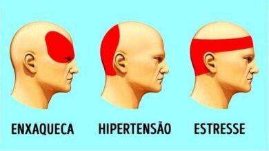 Como identificar o seu tipo de dor de cabeça e tratá-la com remédios caseiros
