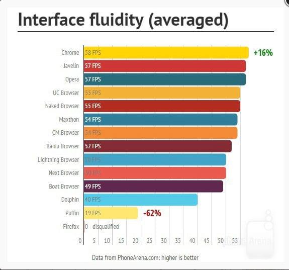 Melhores Navegadores para Android-10