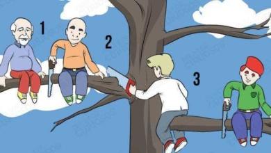 Qual destes homens vai cair primeiro? Sua resposta diz muito sobre sua personalidade