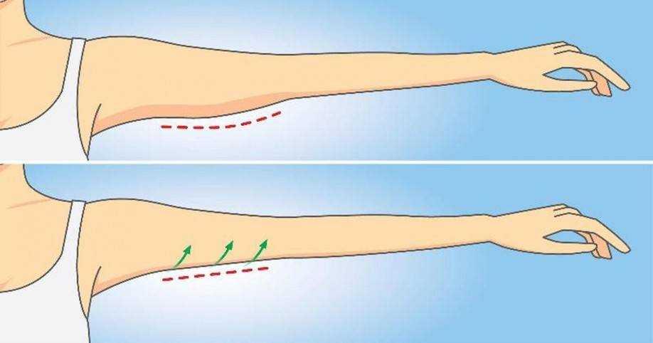 Aprenda maneiras simples de reduzir a gordura do braço 1