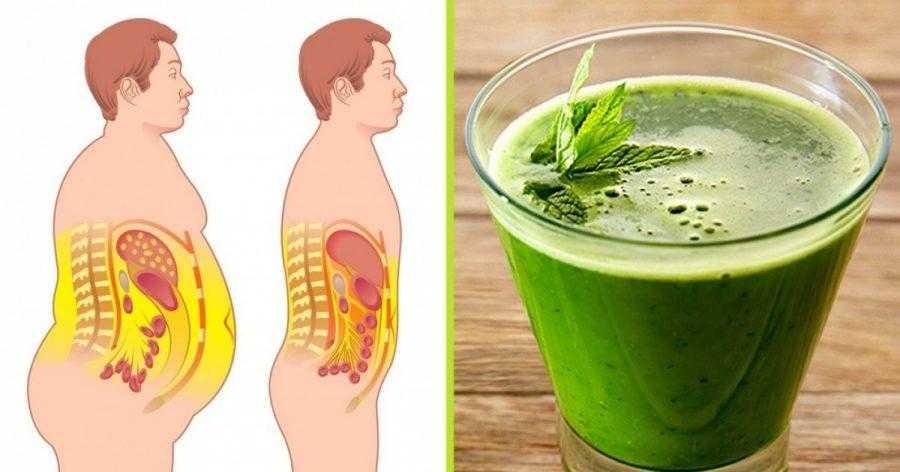 Esse chá elimina gordura abdominal rapidamente