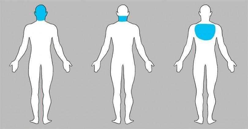 20 dores no corpo que são ligadas às emoções 11