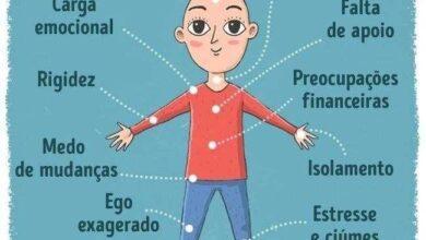 25 coisas que você provavelmente não sabia sobre seu corpo q