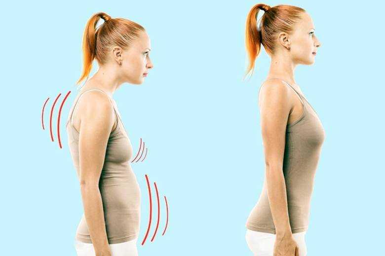 Exercícios para Melhorar a Postura