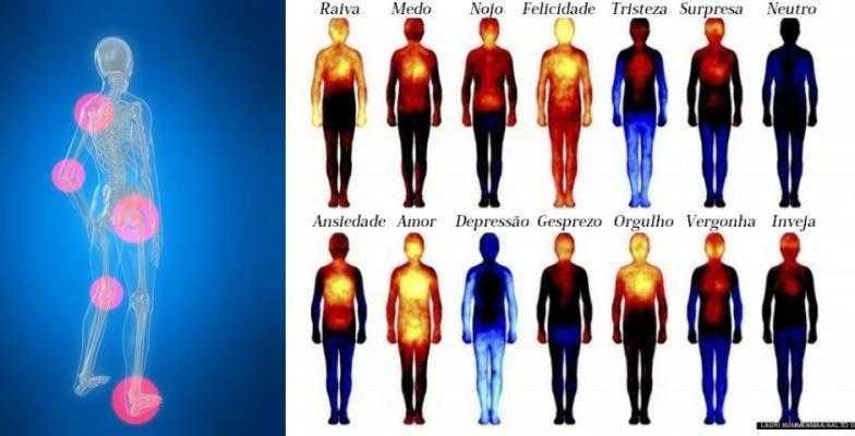 19 Dores no corpo que podem estar ligadas às emoções