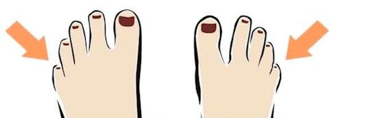 Dedo do pé ao lado do pé