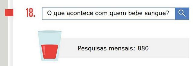 perguntas-estranhas-google-19